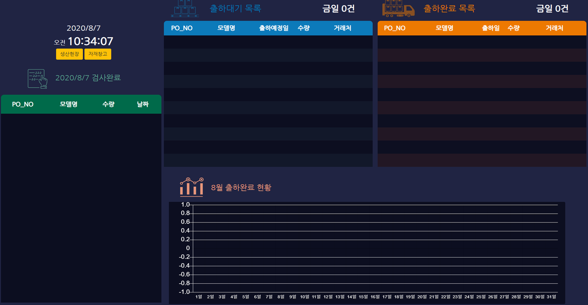 mes_dashboard_ERP 및 CPS 연계